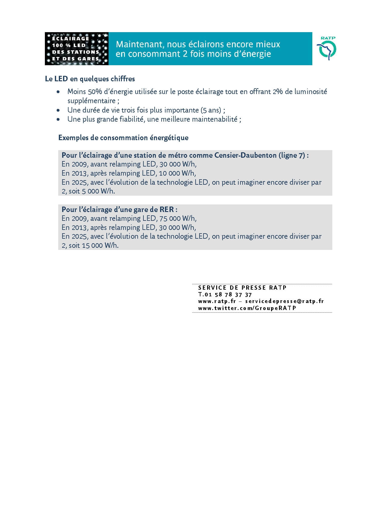 Eclairage led et ratp - EXA-ECS